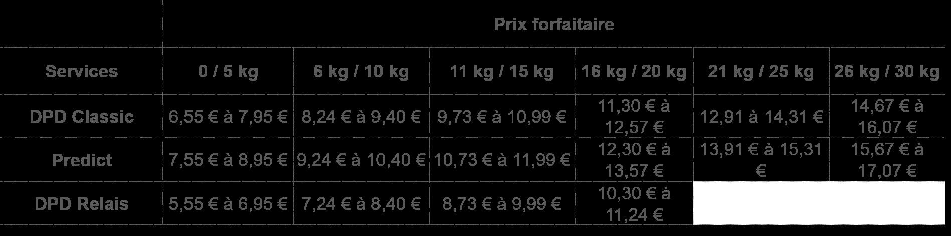 tarifs-dpdV2.png